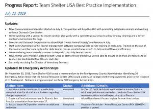Animal Resource Center progress report July 12
